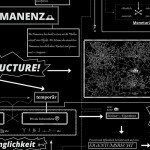 PrintschlerMatthias_Plakat_WTHUF_WebThumbB4