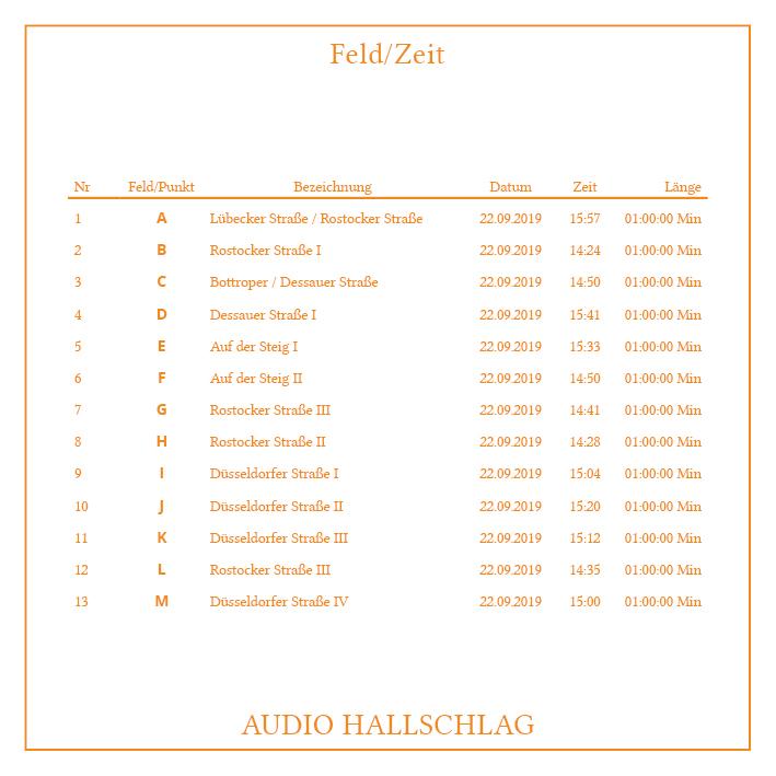 Audio Hallschlag: EATAG, Folder S.10