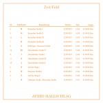 Audio Hallschlag: EATAG, Folder S.11